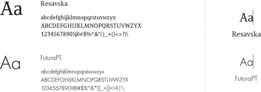 Fonts - Alchemy One